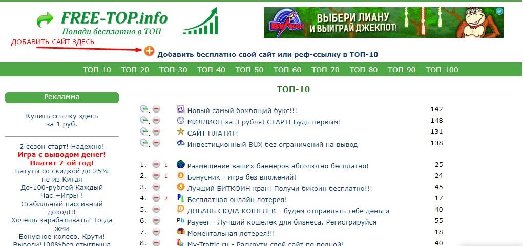 Free-Top бесплатные рекламные площадки в интернете